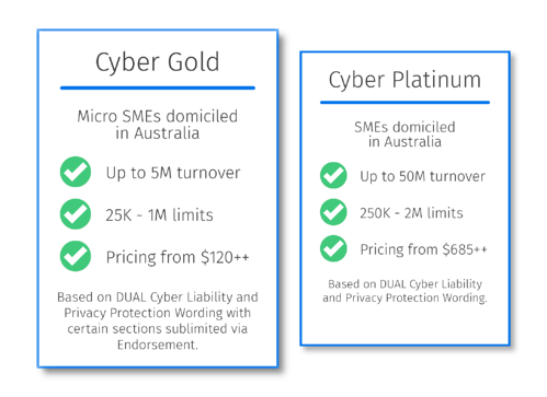 DUAL AU_Cyber Suite Comparison _Gold Focus 0419