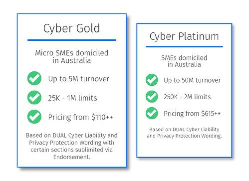 DUAL AU_Cyber Suite Comparison _Gold Focus 0619