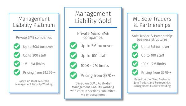 DUAL AU_ML Suite Comparison _Gold Focus 0419